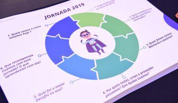 PVE 2020: acesse os materiais da Jornada do Herói e do Ecociclo